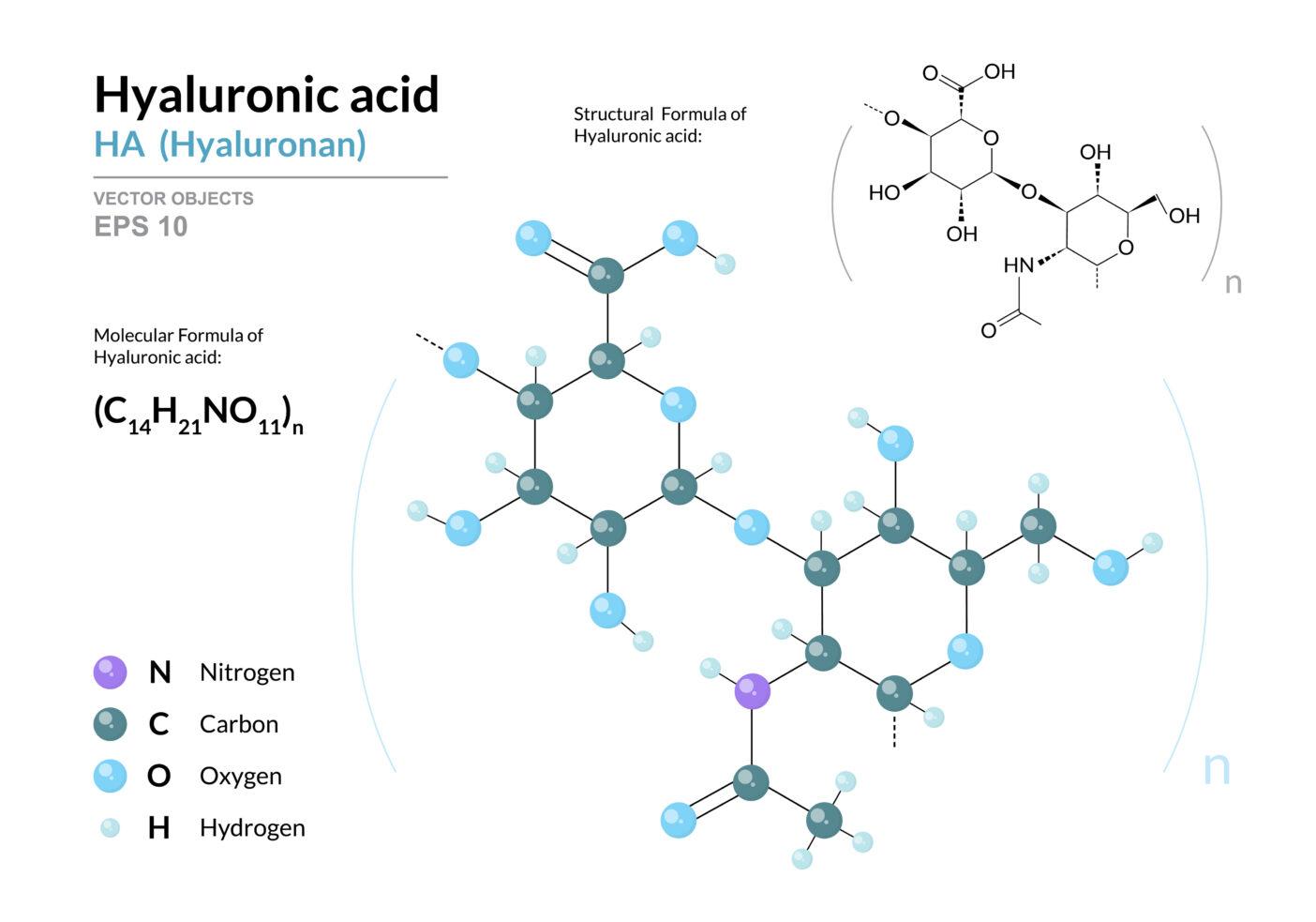 Hyaluronan, Sodium Hyaluronate