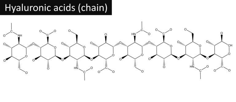 Hyaluronan; Sodium Hyaluronate
