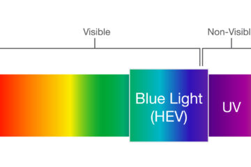 Blaulicht Smartphone HEV